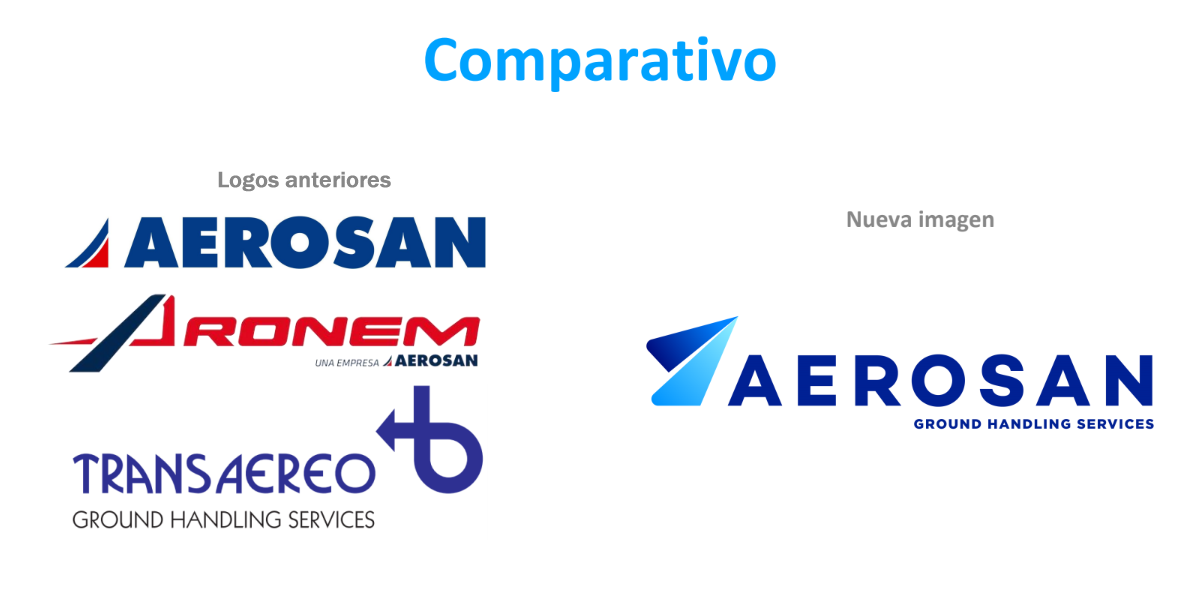 logos anteriores Aerosan